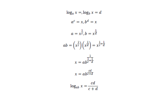 ib math sample portfolio Sample exam papers the following are examples of actual examination papers used in past  mathematics and computer science  join the ib's global alumni network.